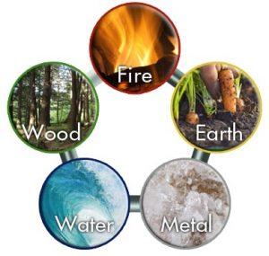 pet elementov narave